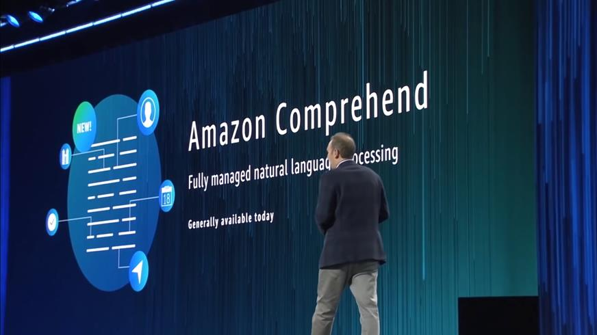 Amazon Comprehend
