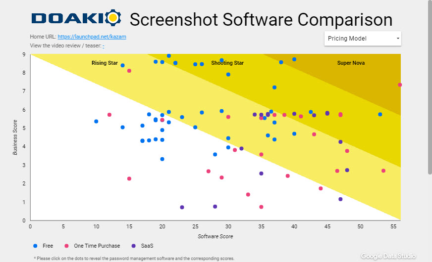 Screenshot Software Comparison
