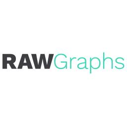 RAWgraphs