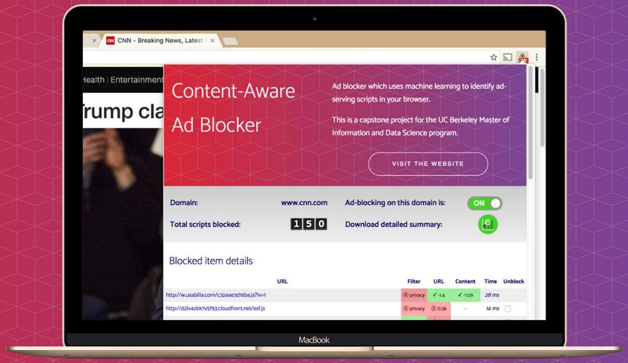 Content Aware Ad Blocker