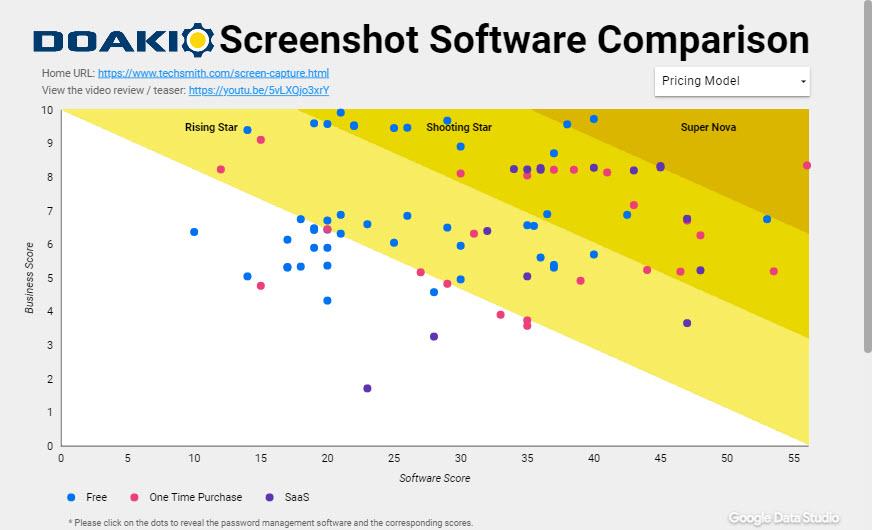 Screenshot Software Comparison