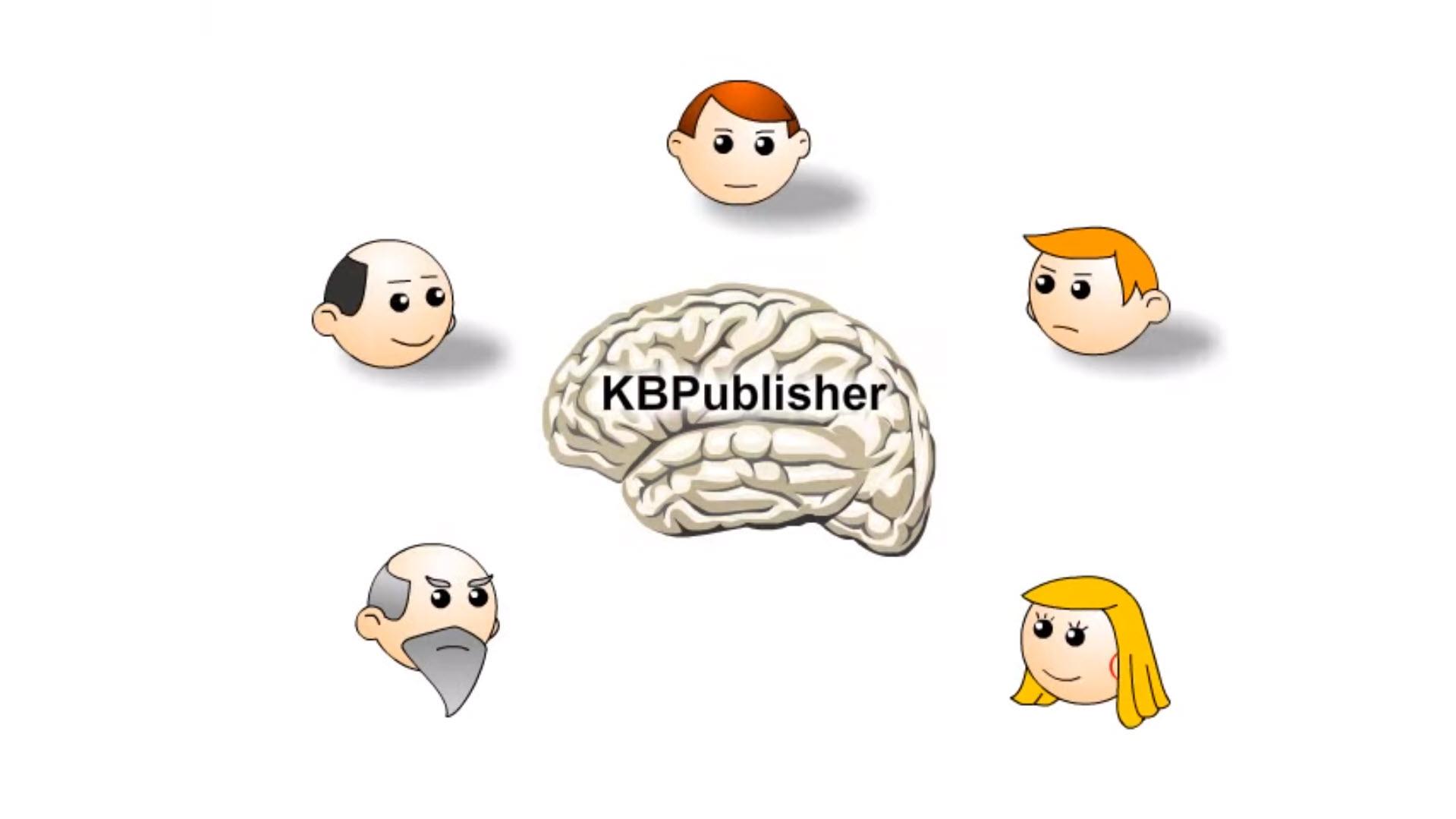 KBPublisher
